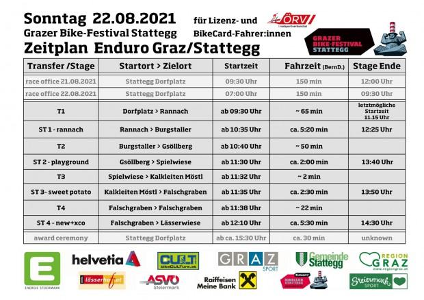 Foto auf Enduro Graz/Stattegg